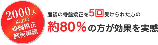 神戸市ライフポート整骨院産後骨盤矯正5回受けた人の80%が効果を実感