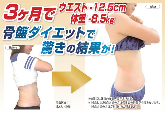 3ヶ月でウエスト-12.5cm、体重-8.5kg